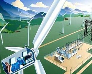国网辽宁电力未来或实现风电供暖