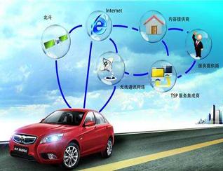 详解中国移动如何打造最强车联网生态系统