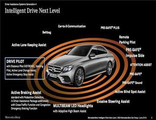 自动驾驶关键组件:激光雷达现在及未来