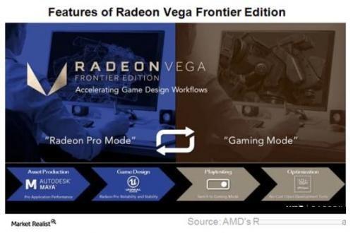 对比英特尔、英伟达、AMD CPU芯片性能