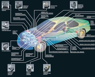 汽车传感器发展趋势