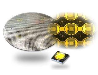 激光应用于LED行业 看晶圆切割发展