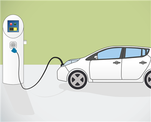 新能源汽车现状及未来发展趋势