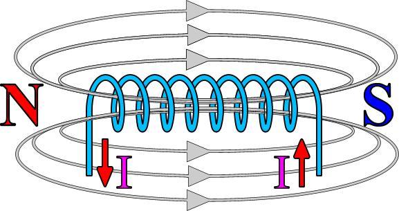 电机运行原理动态图