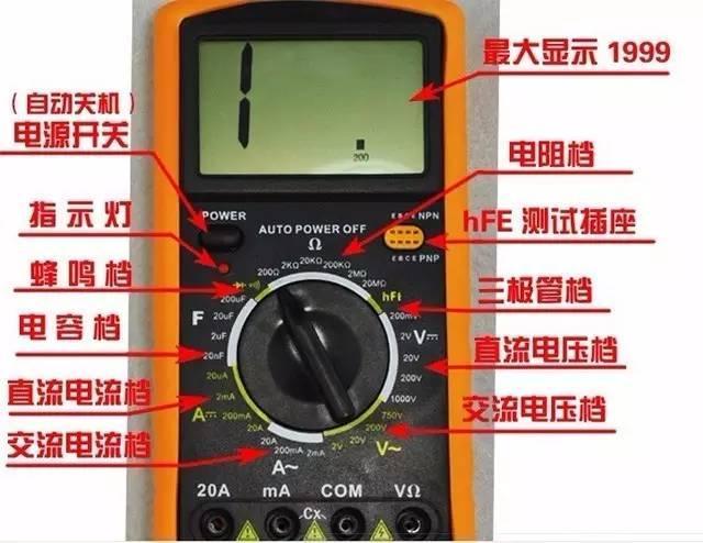 电工仪表知识