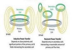 2018年无线充电接收器7亿套需求 联发科快人一步