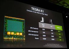高通阴影或让小米4用英伟达Tegra K1芯片?
