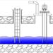 污水处理将为超声波液位测量设备带来商机