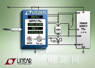 凌力尔特推出PMBus数字电源系统管理器