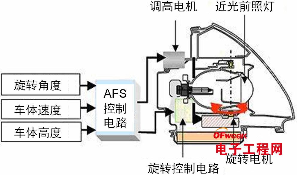 高压电机结构图