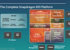 高通骁龙810已出样 小米/OPPO/Vivo谁将首发?