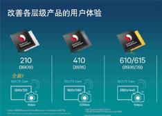 从骁龙210到骁龙810 图解高通最新几款64位LTE手机处理器
