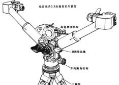 85式激光测距机助中国炮兵技术升级