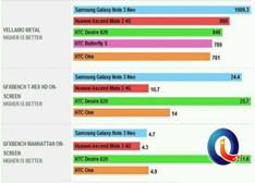 魅族MX4再遇强手:HTC Desire 820/魅族MX4该选谁?