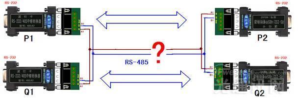 RS-232/485转换器的复用方案