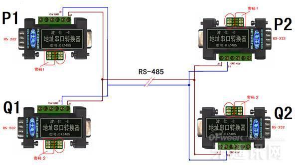 下面中间为5v电源接线端子