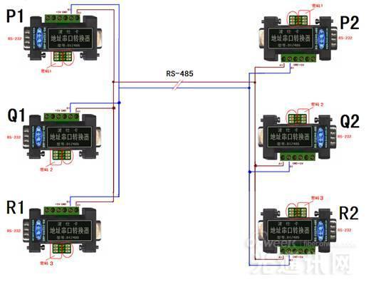 实际上可以使用多对RS-232进行RS-485端的复用,只要使用不同密码即可。   在RS-485总线中传输的数据均为带有密码的数据,这些密码由从机加入(加密)而有相应的主机去除(解密)。DIZ485接受定制开发。超过8个地址要求的可以定制扩展地址编码,最多可以达到32个。默认密码为0、1、2、3、4、5、6、7、8、9、a、b、……、t、u、v。