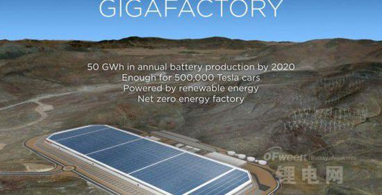 """特斯拉马斯克:超级电池厂只会让内华达州""""稳赚不赔"""""""