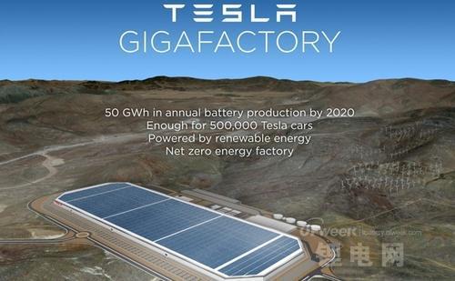 【最新消息】特斯拉超级电池厂提前开工