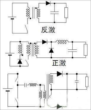 llc电路的工作原理