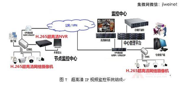 海思H.265超高清IP视频监控解决方案解析-O完整鳝视频皮皮图片