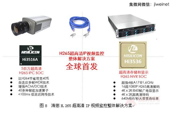 海思H.265超高清IP视频监控解决方案解析