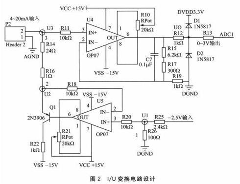 采用DSP和STM32的双核智能电液伺服控制器