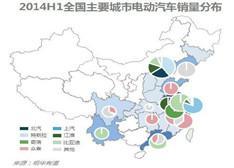 10张图看懂中国电动汽车发展现状(图组)