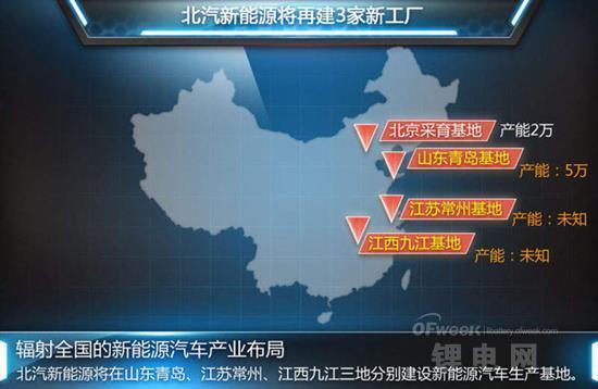【曝光】北汽PK比亚迪新能源战略布局一览