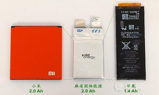 能量密度高达1337Wh/L 美研发团队颠覆传统锂电池
