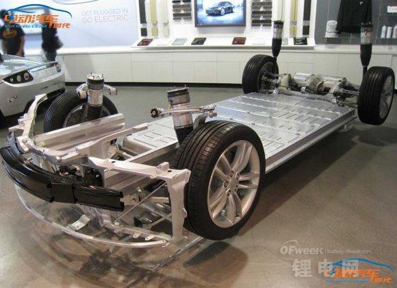 分分钟满血复活 特斯拉下周启动Model S换电池业务