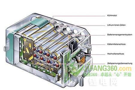 《便携式电子产品用锂离子电池和电池组安全要求》颁布