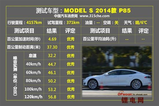 【评测】特斯拉 MODELS P85 动力出乎意料的强