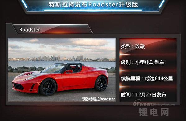 特斯拉电池技术升级 Roadster续航里程提升60%