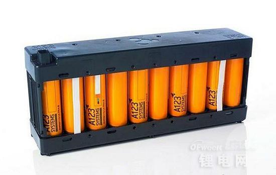 四部委:汽车生产企业应为动力电池回收利用主体