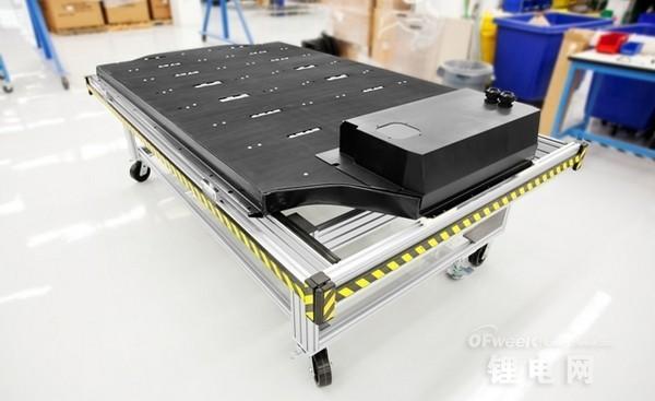 锂电池技术发展缓慢 如何面对未来?