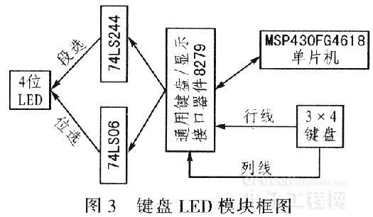 基于单片机的步进电机控制系统设计