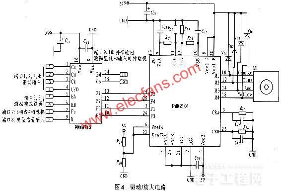 2.2 键盘/LED模块   为实现人机对话,该系统设计扩展了3x4按钮矩阵键盘和4片8段LED数码管,可手动直接操作该控制系统。系统上电后,通过键盘输入步进电机的启停、步数转速和转向等,由LED管动态显示步进电机的转速和转向。键盘的输入和LED管的输出由8279进行控制,减少单片机工作负担。8279编程工作在键盘扫描输入方式,读入键盘时具有去抖动功能,避免误触发。图3为键盘LED模块设计结构框图。
