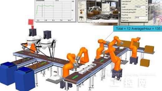 工业自动化 新常态 下多领域迅速崛起