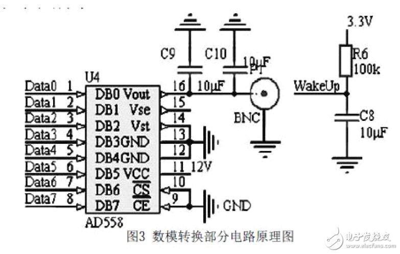 usb接口数模转换系统电路设计
