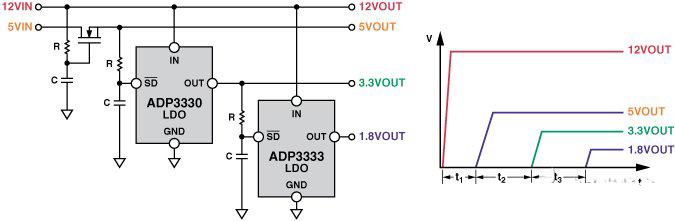 图2.四组电源系统的基本分立式时序控制
