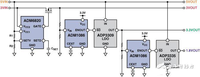 图3.使用监测IC实现的对对电源系统时序控制时序
