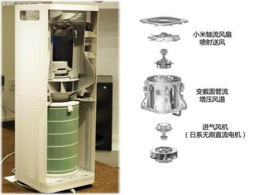 性能配智能超赞 小米空气净化器首测 - OFwee