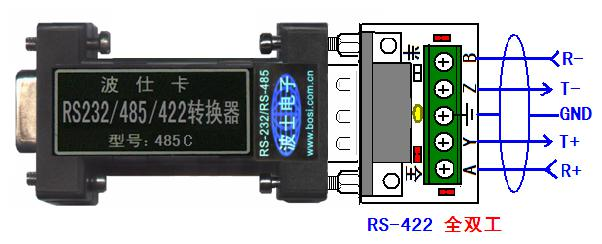 使用波仕485c转换器进行串口自发自收检测