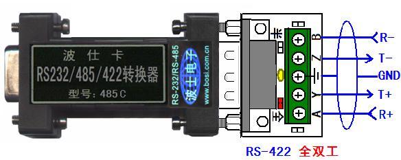 转换器的rs-232串口号码