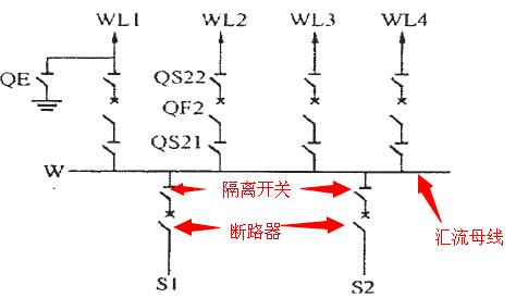 光伏电站电气主接线方案有哪些?(图示)