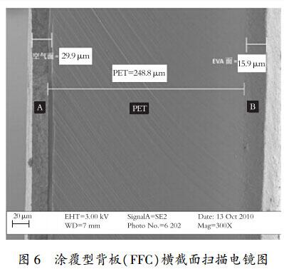太阳能电池光伏背板用氟材料的应用研究(图表)