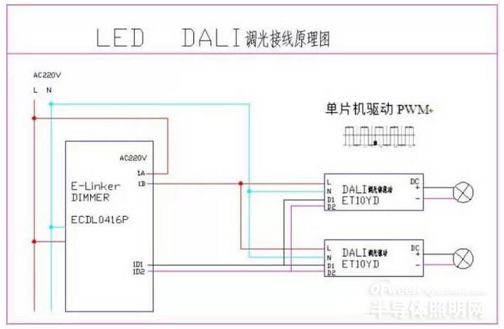 值得一提的是目前的dali调光驱动为了确保单片机