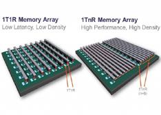 突破性RRAM技术:未来硬盘或只有一张邮票大小