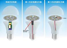 去电源化是大势所趋?莫要继续误导LED照明电源行业